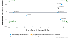 Polymetal International Plc breached its 50 day moving average in a Bearish Manner : POLY-GB : May 25, 2017