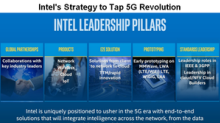 How Intel Plans to Boost Adoption of Its 5G Technology