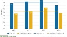 MPC's, VLO's, PSX's, and HFC's Valuations after the Recent Slump