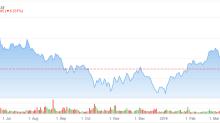 Trade War? Top Analyst Says Alibaba (BABA) Stock Still a Buy