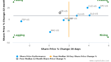 Douglas Emmett, Inc. breached its 50 day moving average in a Bearish Manner : DEI-US : June 28, 2017