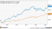 Better Buy: Nordstrom vs. Macy's