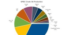 OPEC's Role in World Oil Production