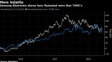 Top Global Fund Says Bye Bye Samsung, Hello Taiwan's TSMC
