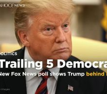 New Fox News poll shows Trump behind Biden and 4 other Democrats