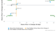 Nikon Corp. breached its 50 day moving average in a Bearish Manner : NINOF-US : December 1, 2016