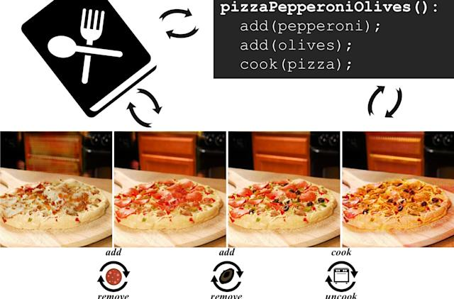 MIT is turning AI into a pizza chef