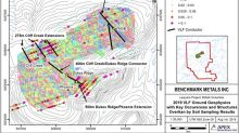 Benchmark Geophysics Indicate New Discovery Targets and Expanded Zones of Known Mineralization