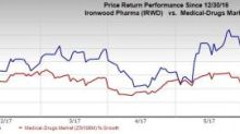 Ironwood (IRWD) Q2 Loss Widens, Revenues Miss, Stock Up