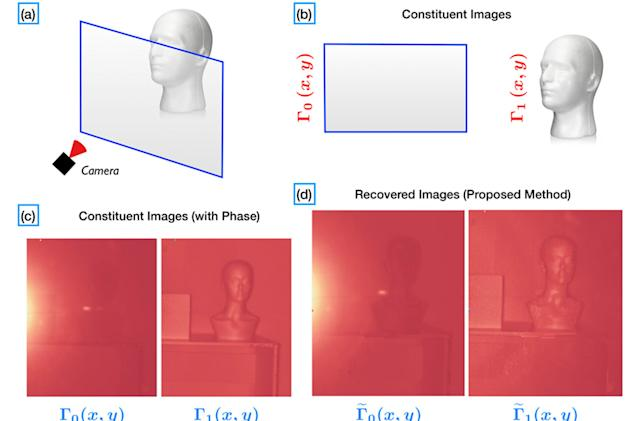MIT mods a Kinect camera to take reflection-free photos