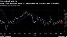 Stocks Drop With U.S. Yields on U.S.-China Tension: Markets Wrap