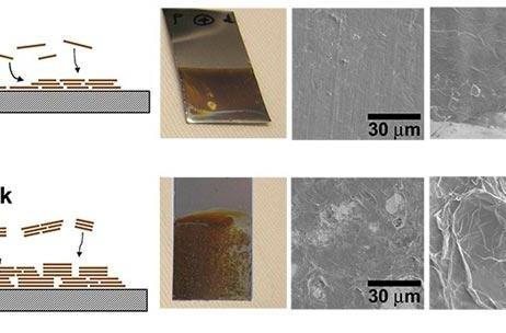 Graphene coatings used to repel, attract water, could make Rain-X decidedly obsolete
