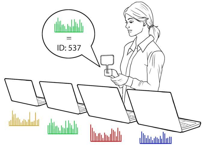 Disney scanner identifies gadgets by their electromagnetic field
