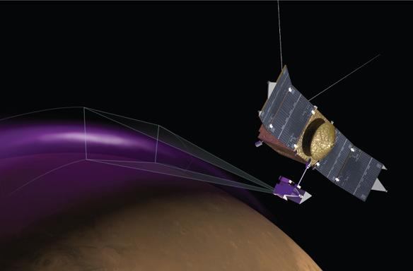 Mars probe finds super-active auroras and mystery dust clouds