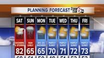 Tonight's Forecast: Isolated showers & t'storms