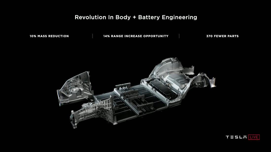 Tesla Battery Day 40