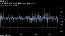 中國金融市場因疫情延長休假 2月3日恢復開市