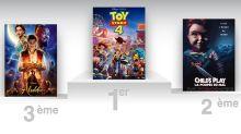 Toy Story 4, meilleur démarrage de la saga Pixar au Box Office US