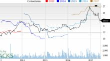 Why Is Navigant (NCI) Down 7.4% Since the Last Earnings Report?