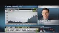 'We were wrong' about Facebook, BTIG analyst says