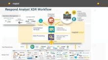 Respond Software Accelerates Cybersecurity Investigations with its XDR Engine, the Respond Analyst