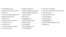 British Columbia Releases List of 31 Cannabis Suppliers