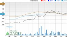 Why Asure Software Inc (ASUR) Could Be Positioned for a Surge