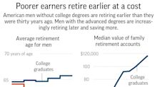 Working past 65? It's easier to do if you graduated college