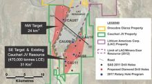 AAL Advantage Lithium Reports Complete Sample Results From Hole CAU10 Averaging 682 mg/litre Lithium In The Cauchari JV Project