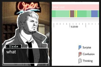 Analyzing player behavior in Hotel Dusk