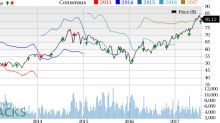 Canadian National (CNI) Q2 Earnings In Line, Revenues Beat