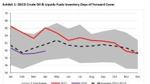 OPEC+: Changing Course or Prudent Tweaking?