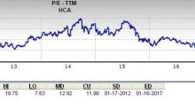 Can HCA Holdings (HCA) Be a Top Choice for Value Investors?