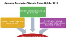 Why Toyota Is Outperforming Ford in the US and China