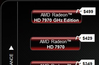 AMD chops up to $50 off Radeon HD 7970, 7950 and 7870 graphics cards