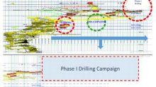 Santacruz Silver Commences Drilling Campaign at Lomo del Toro Zone, Zimapan Mine