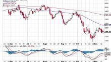 Euro Stoxx 50: riflettori sul Pil e sui rischi