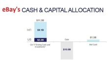 How US Tax Reform Is Influencing Capital Allocation at eBay