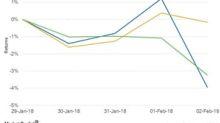 ExxonMobil Stock Fell 5% after 4Q17 Earnings