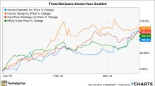 These Marijuana Stocks Have Doubled So Far in 2019