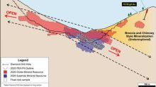 ATAC Announces Updated Resource and PEA at High-Grade Tiger Gold Deposit, Rau Project, Yukon
