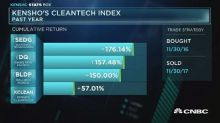 Kensho's Cleantech Index