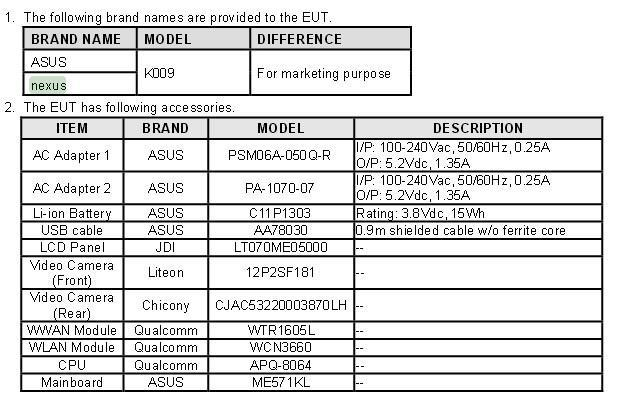 ASUS K009 tablet clears FCC with apparent Nexus branding, Qualcomm CPU, rear camera, LTE