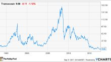 Transocean Stock History: What Investors Need to Know