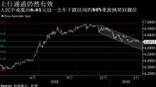 中國匯市:人民幣午後收窄漲幅 川普表示對華關稅暫時將持續