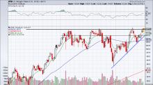 [video]Buy the Breakout in JPMorgan Stock After Earnings Beat