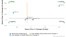 Saipem SpA breached its 50 day moving average in a Bearish Manner : SAPMF-US : May 19, 2017