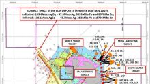 Southern Continues to Extend Mineralization on the Mina La Bocona and South Skarn Targets at the Cerro Las Minitas Project