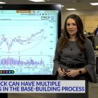 Technical Analysis: How A Stock Can Have Multiple Buy Points In The Base-Building Process