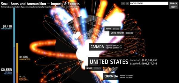 Google experiment lets you visualize the global arms trade in detail